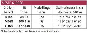Stoffverbrauchstabell für Weste 610066